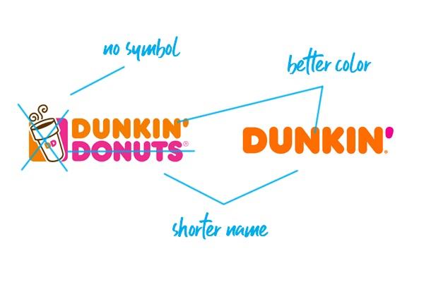 Rebranding de Dunkin Donuts